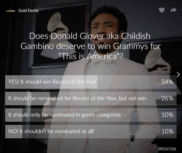 childish gambino donald glover grammys poll results