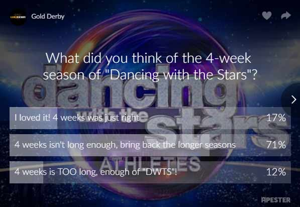 dancing with the stars poll results dwts athletes