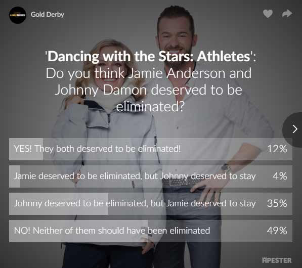 dancing with the stars poll results