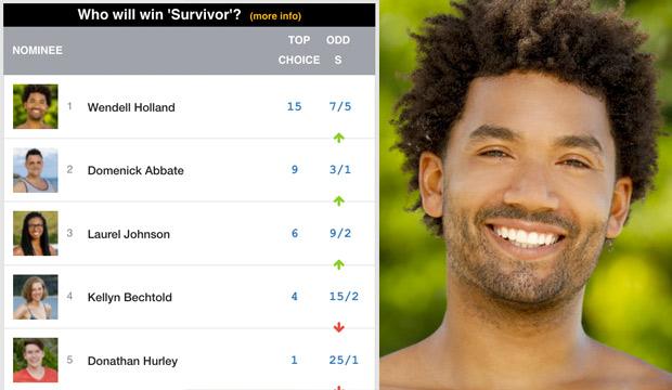 who-will-win-survivor-wendell