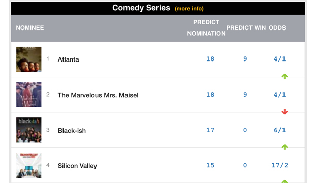 comedy-series-chart-june-18