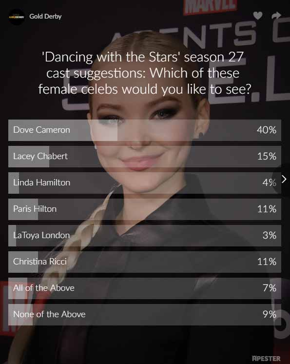 dancing with the stars season 27 poll results dwts