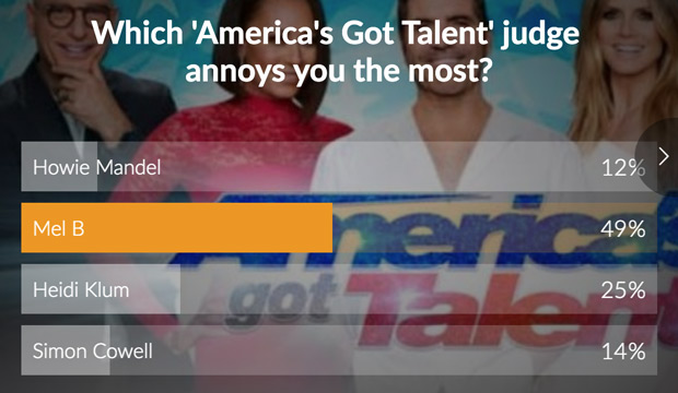 americas-got-talent-judges-poll-results
