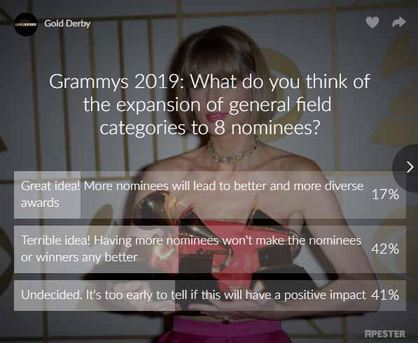 grammy poll results