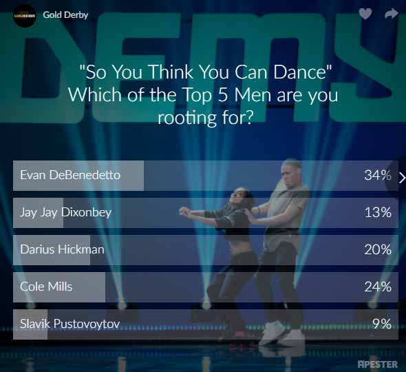 SYTYCD poll results