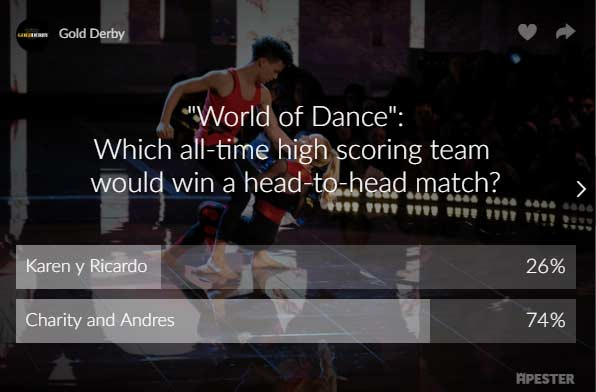 world of dance poll results
