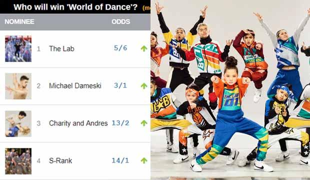 World of Dance predictions