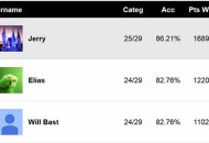 AMA 2018 Predictions Score Report