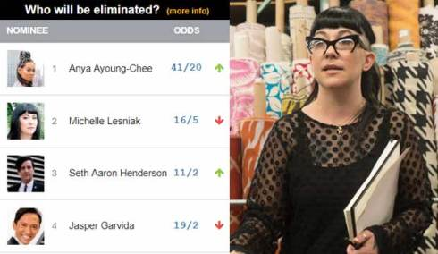 Project Runway All Stars elimination predictions
