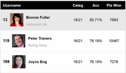 BAFTA-2019-Experts-Predictions-Score-Report
