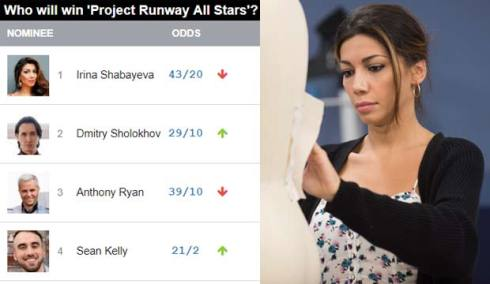 Irina Shabayeva on Project Runway All Stars