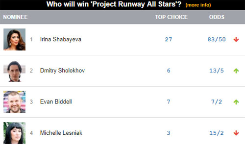 project runway odds