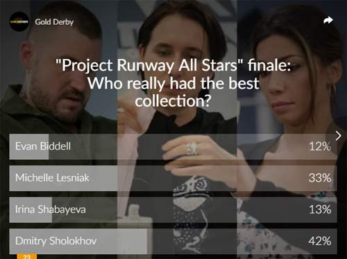 project runway poll results dmitry michelle