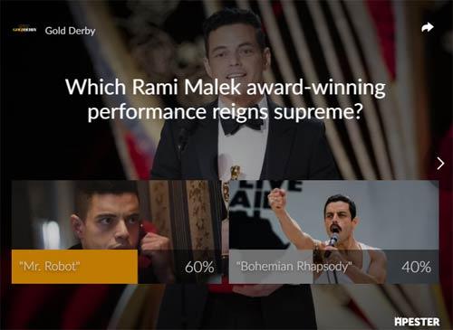 rami malek poll results