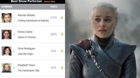 MTV Movie and TV Awards predictions for Best Performance in a Show