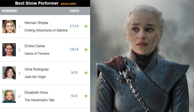 Emilia Clarke ('Game of Thrones'): Will the MTV Movie and TV Awards finally bend the knee?
