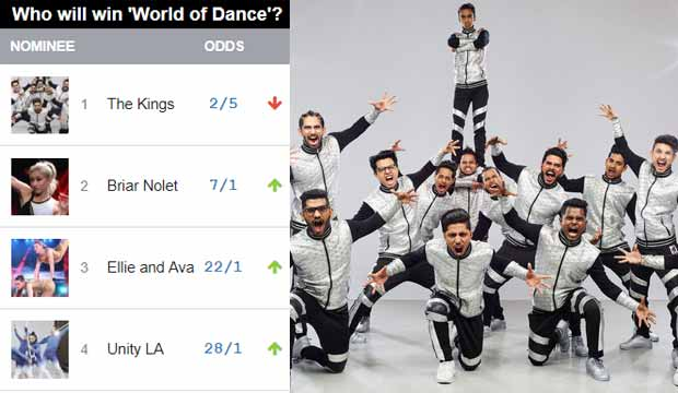The Kings on World of Dance