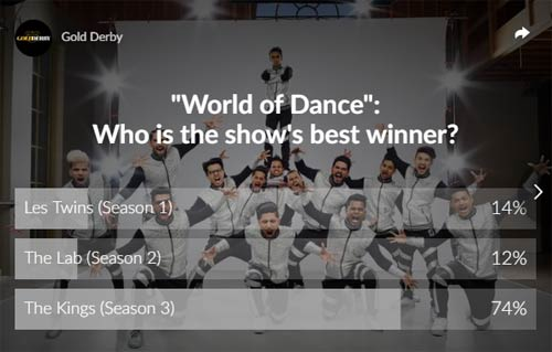 the kings world of dance poll results