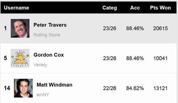 Best predictions by Tony Awards Experts: Peter Travers (Rolling Stone) and Gordon Cox (Variety)