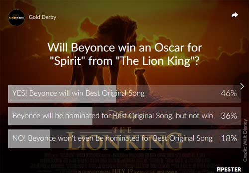 beyonce the lion king poll results