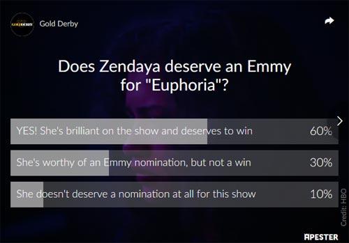 Zendaya poll results