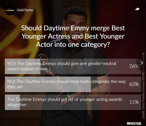 daytime emmy poll results