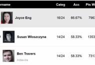Creative-Arts-Emmys-Experts-Predictions-Score-Report