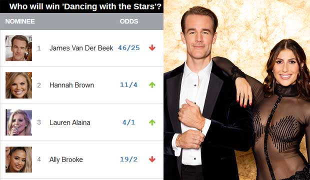 James Van Der Beek on DWTS