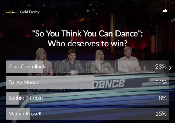 sytycd poll results