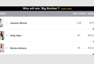 who-will-win-big-brother-21