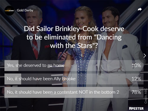 dwts dailor brinkley cook elimination poll results