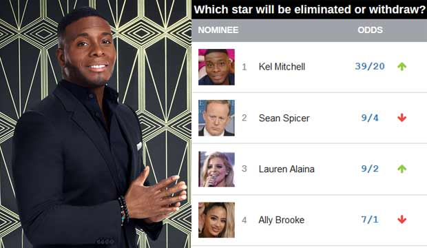 'Dancing with the Stars' elimination predictions (week 9): Kel Mitchell may land at the bottom after weeks of safety
