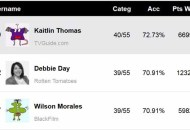 Golden-Globes-TV-Experts-Predictions-Score-Report