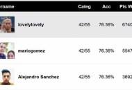 Golden-Globes-TV-Predictions-Score-Report