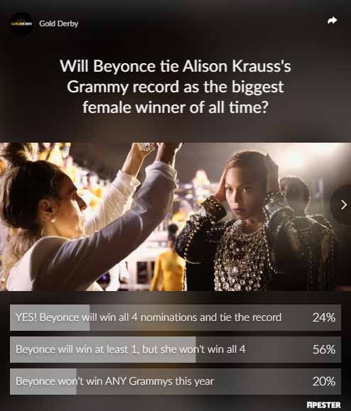 Will Beyonce Tie Alison Krauss S Grammys Record Poll Results Goldderby
