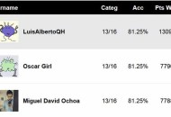 Critics-Choice-TV-Predictions-Score-Report