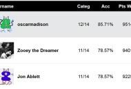Golden-Globes-Film-Predictions-Score-Report