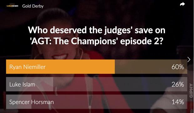 agt-judges-poll-results