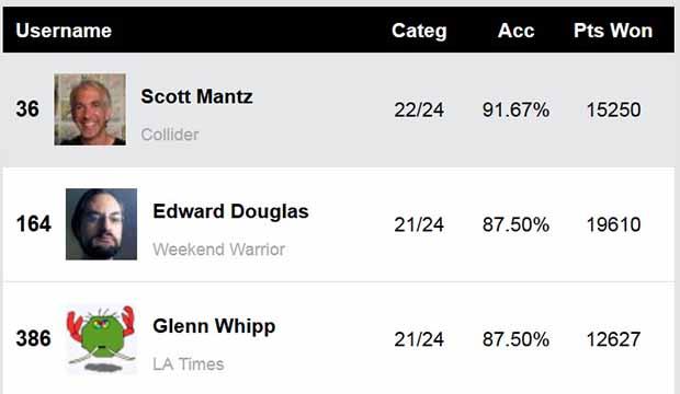Oscars-2020-Experts-Predictions-Score-Report