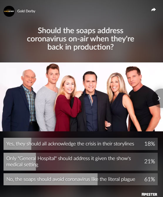 soap opera coronavirus poll results