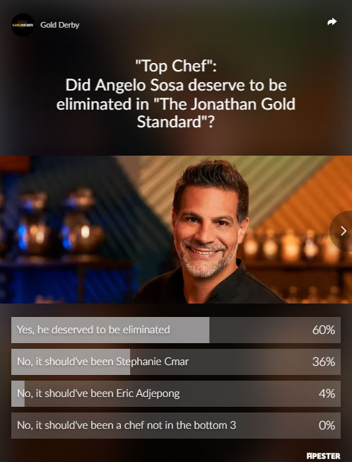 Top Chef Angelo poll results