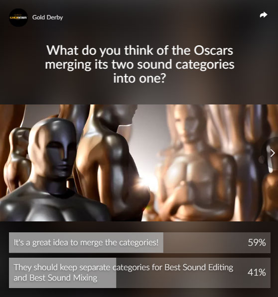 Oscars Best Sound poll results