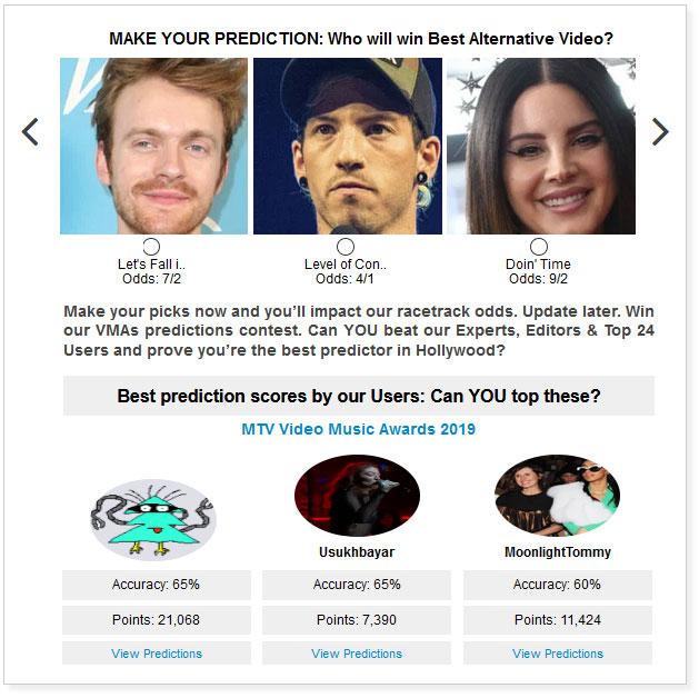 MTv Video Music Awards predictions for Best Alternative Video