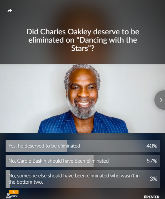 Charles Oakley Dancing with the Stars elimination poll results