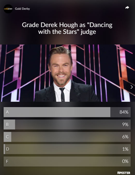 Derek Hough Dancing with the Stars poll results