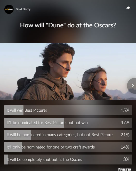 Dune Oscars Best Picture Poll Results Say It S A Contender Goldderby