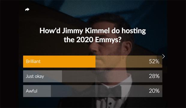 Jimmy Kimmel Was Brilliant Hosting Virtual Emmy Ceremony Per Poll Goldderby