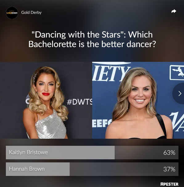 dancing with the stars bachelorette poll results kaitlyn bristowe hannah brown