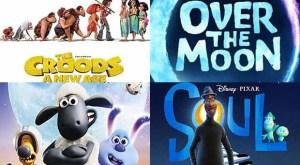 Film Animation Panel