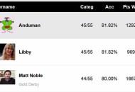 Golden Globe TV Nominees Predictions Score Report